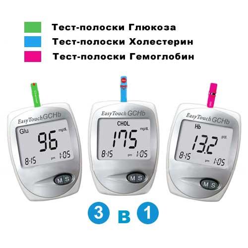 Повышенное содержание инсулина в крови глюкоза в норме
